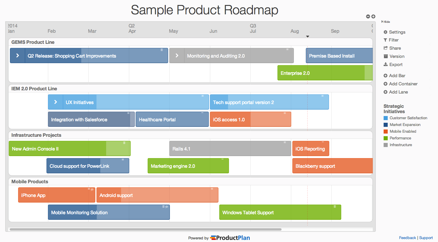 What is a product roadmap for Software development roadmap template