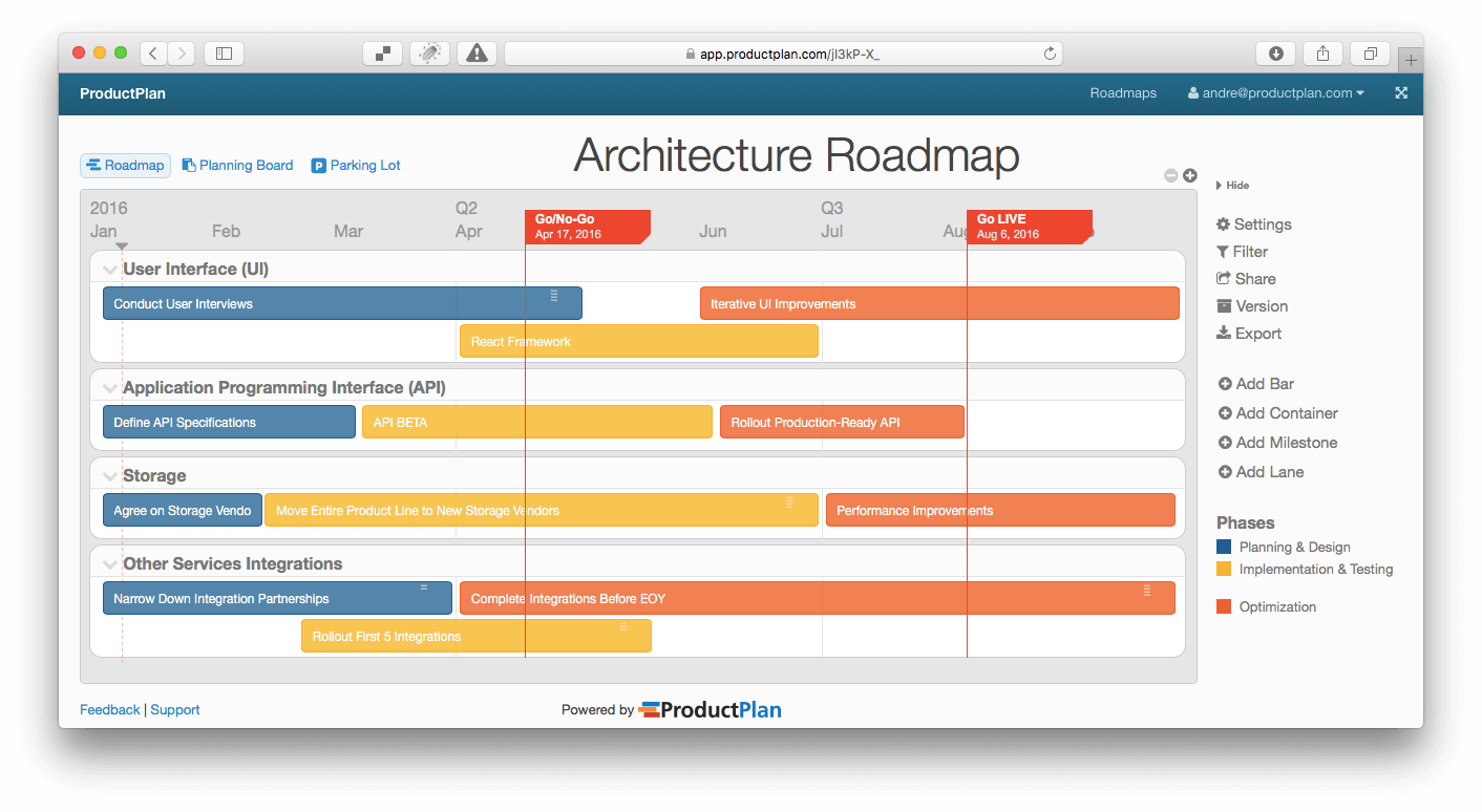 Three example technology roadmap templates for Multi generational product plan