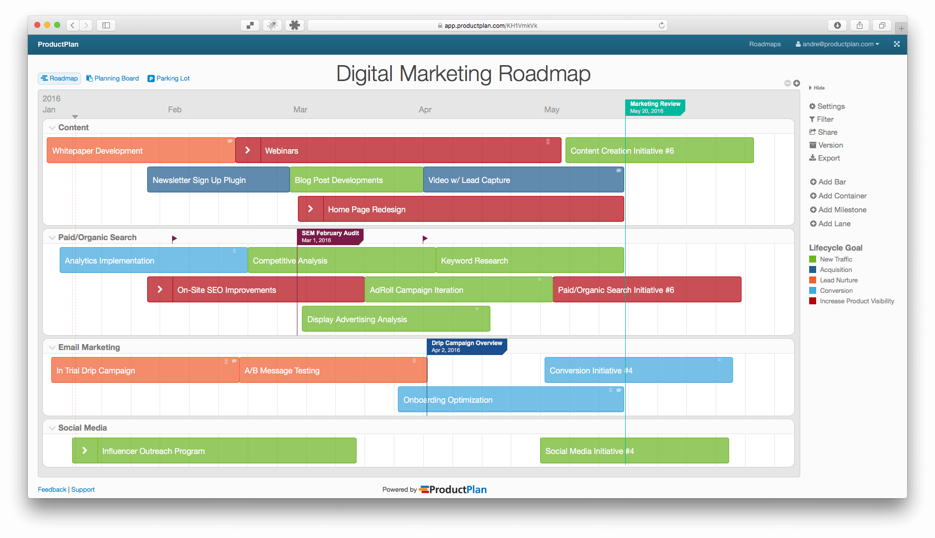 Digital marketing roadmap template for Digital marketing campaign planning template