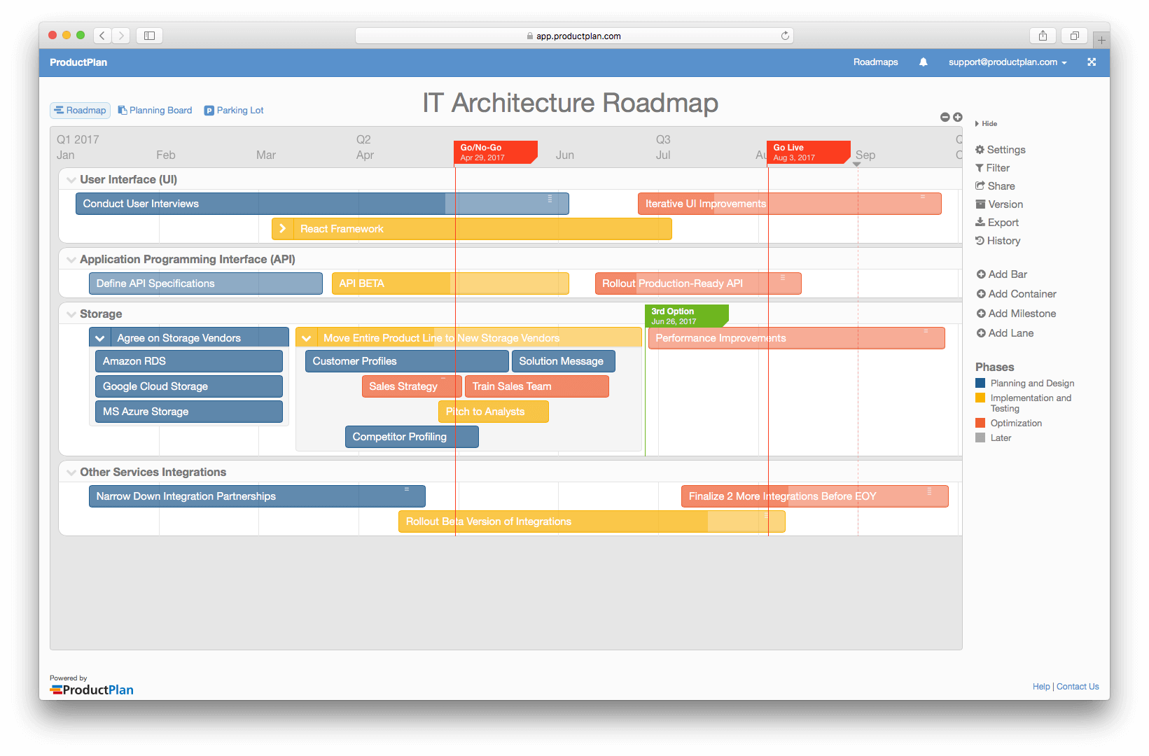 IT Architecture Roadmap Template