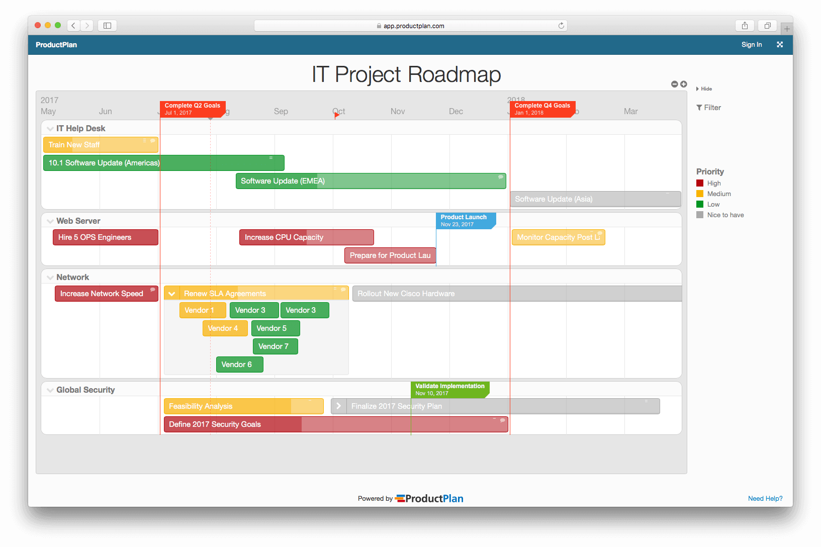 Technology Roadmap Templates