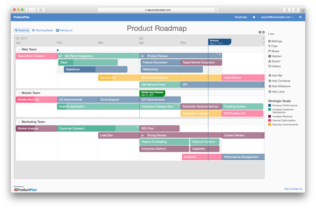 The anatomy of a roadmap for Software development roadmap template