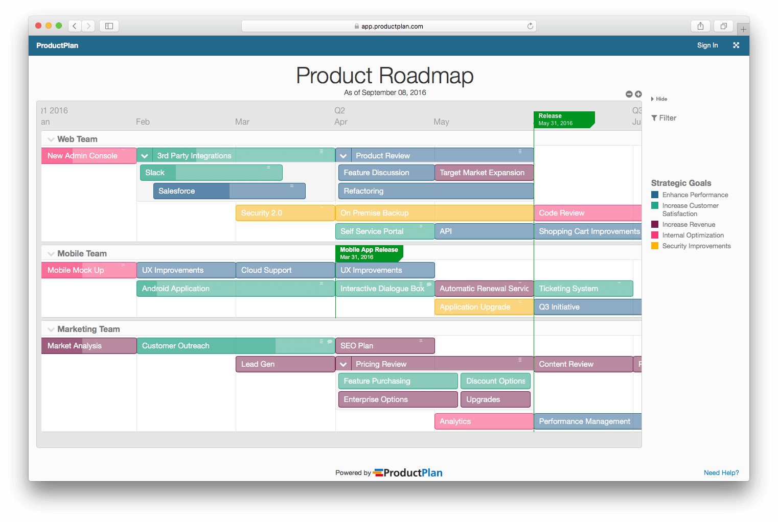 Product Roadmap Template - Company roadmap template