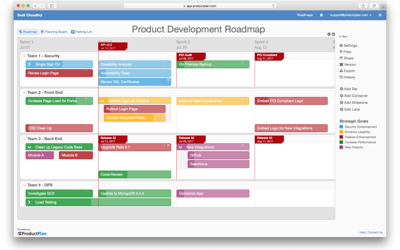 Product Development Roadmap Template - Research roadmap template