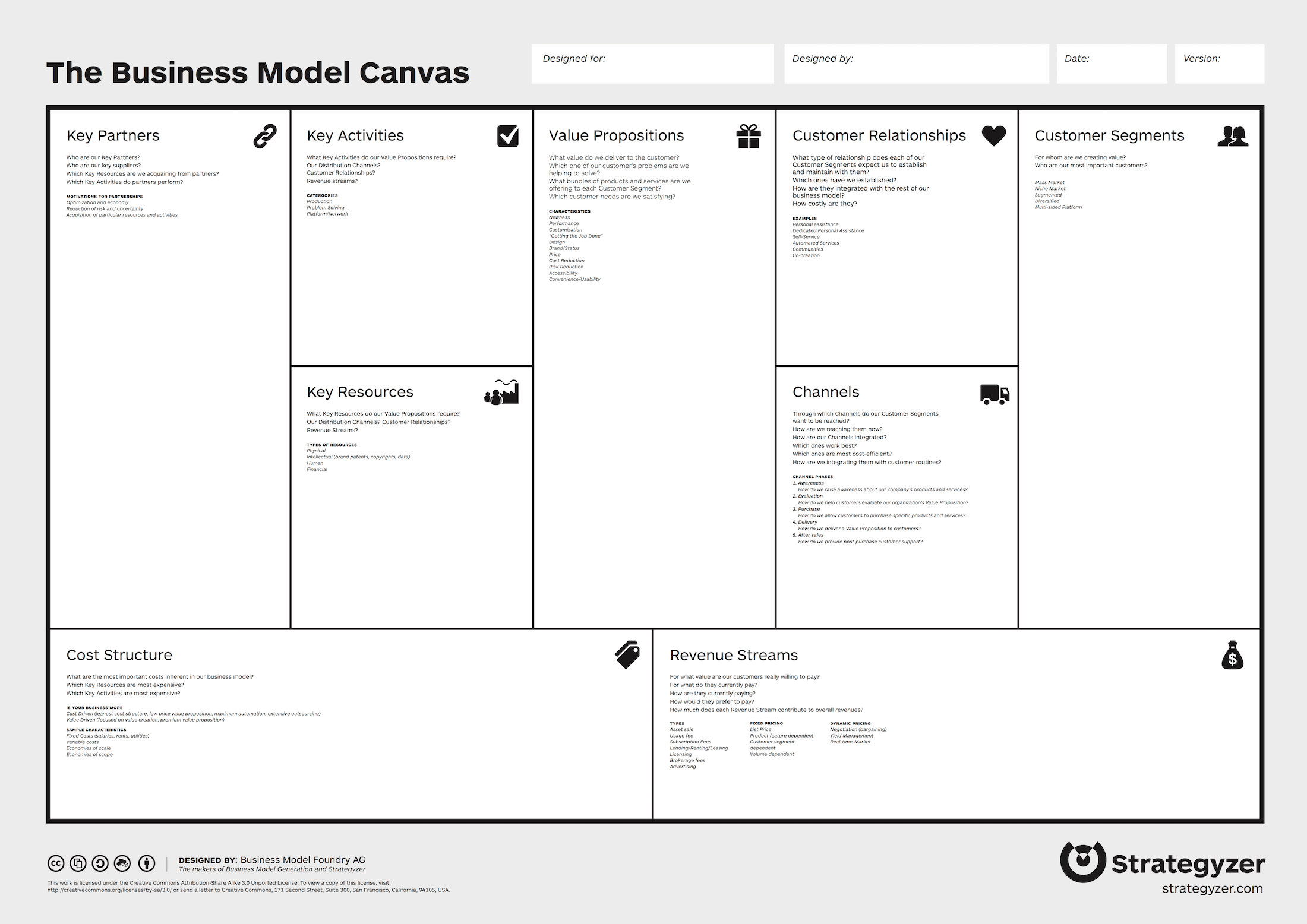 Business Model Canvas by Strategyzer