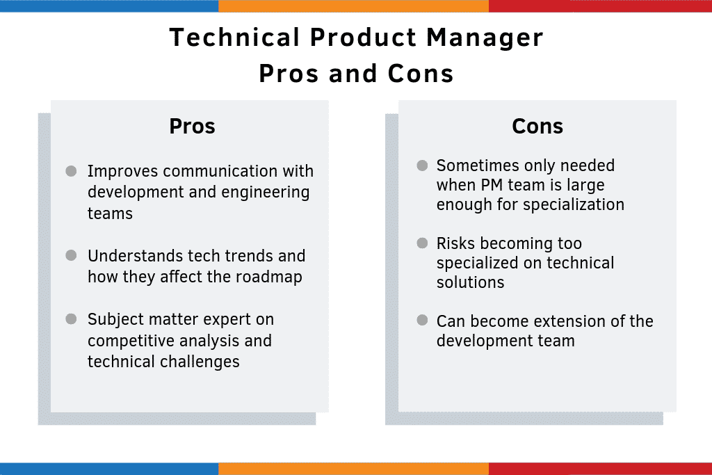 Technical Product Manager Pros and Cons Breakdown by ProductPlan
