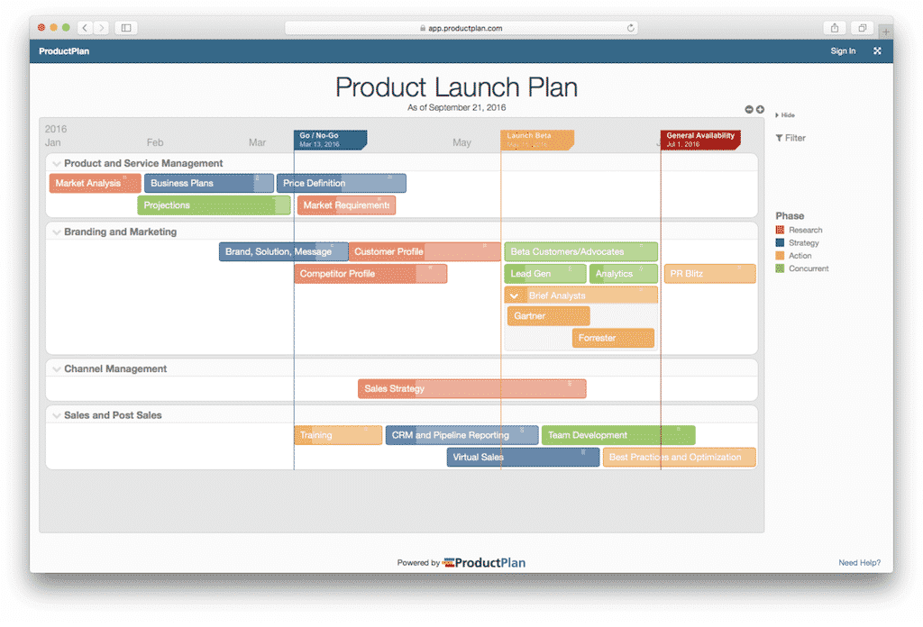product-launch-plan