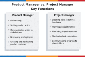 product-manager-vs-project-manager