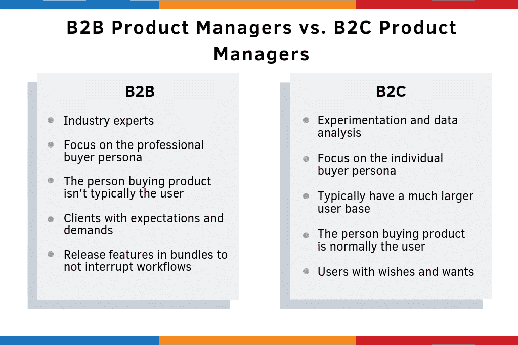 b2b-product-managers